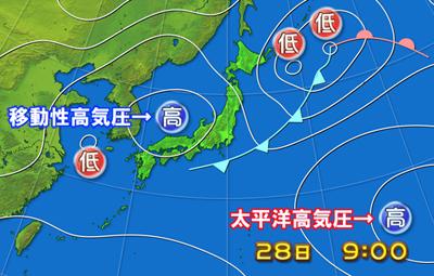 7月28日天気図